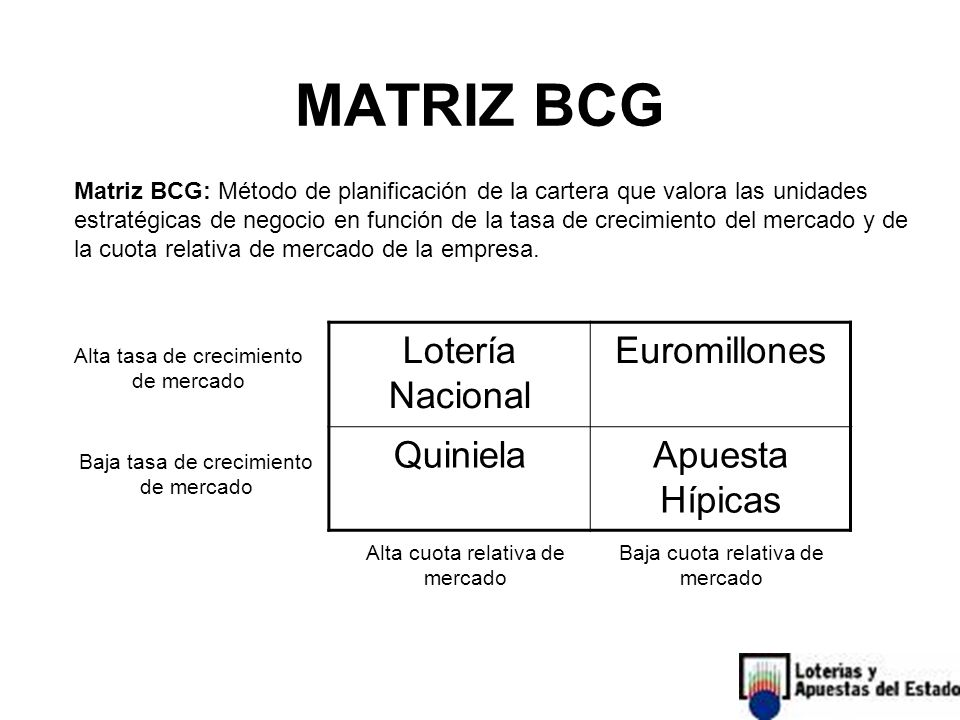 MATRIZ BCG Lotería Nacional Euromillones Quiniela Apuesta Hípicas