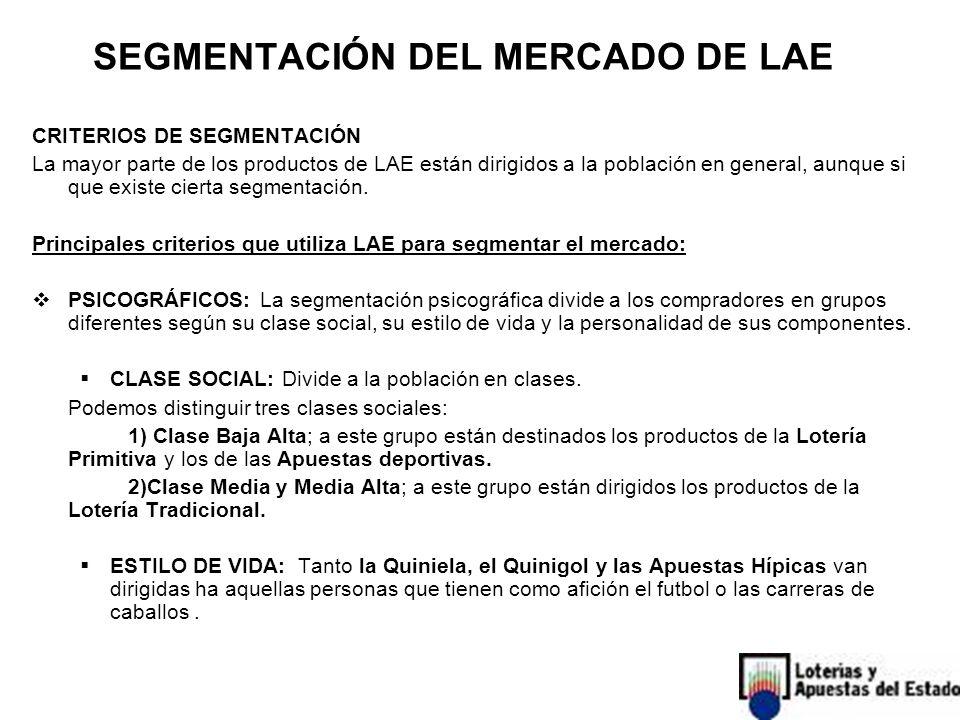 SEGMENTACIÓN DEL MERCADO DE LAE