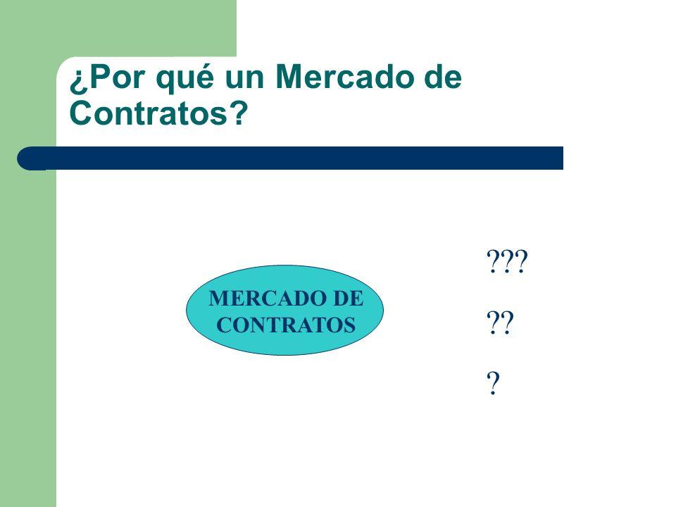 ¿Por qué un Mercado de Contratos