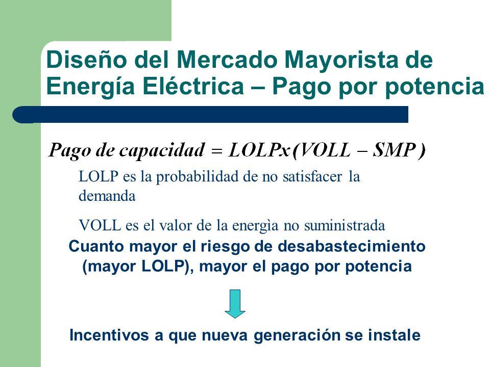Diseño del Mercado Mayorista de Energía Eléctrica – Pago por potencia