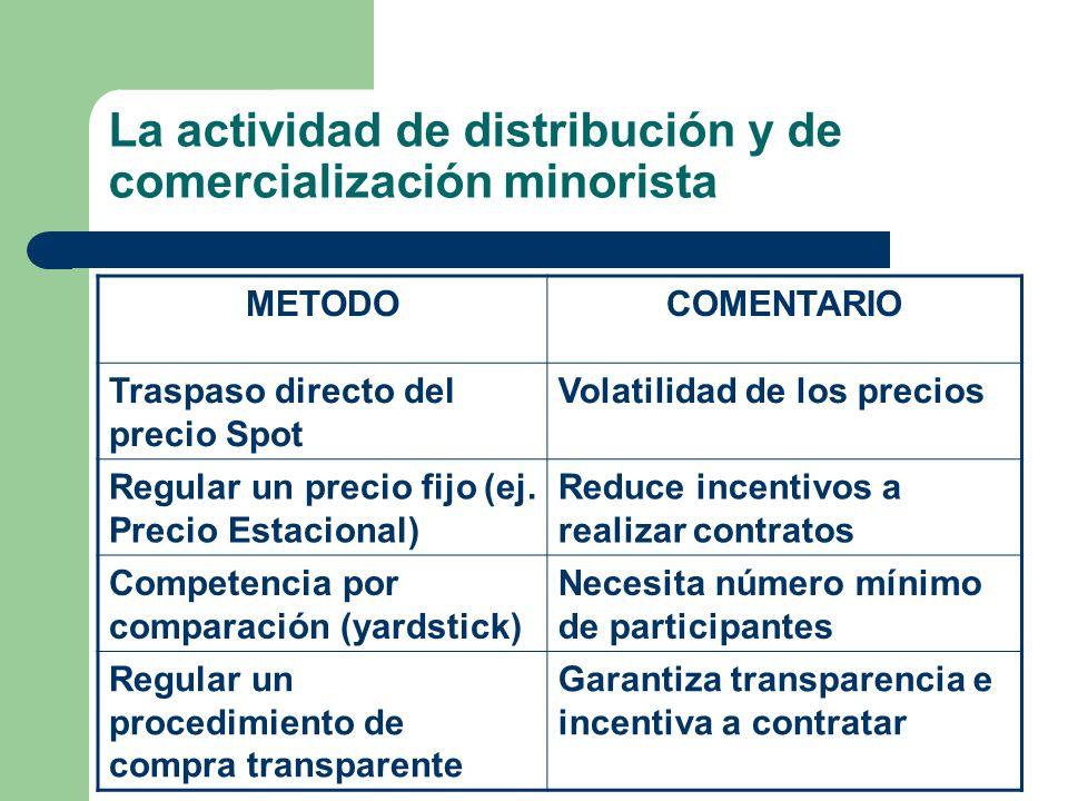 La actividad de distribución y de comercialización minorista