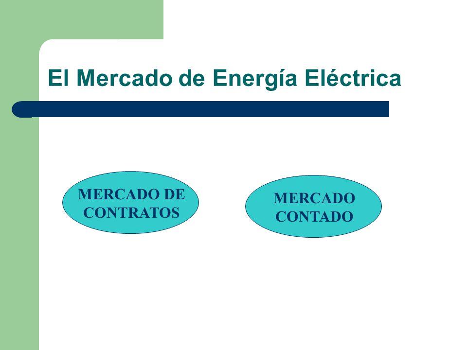 El Mercado de Energía Eléctrica
