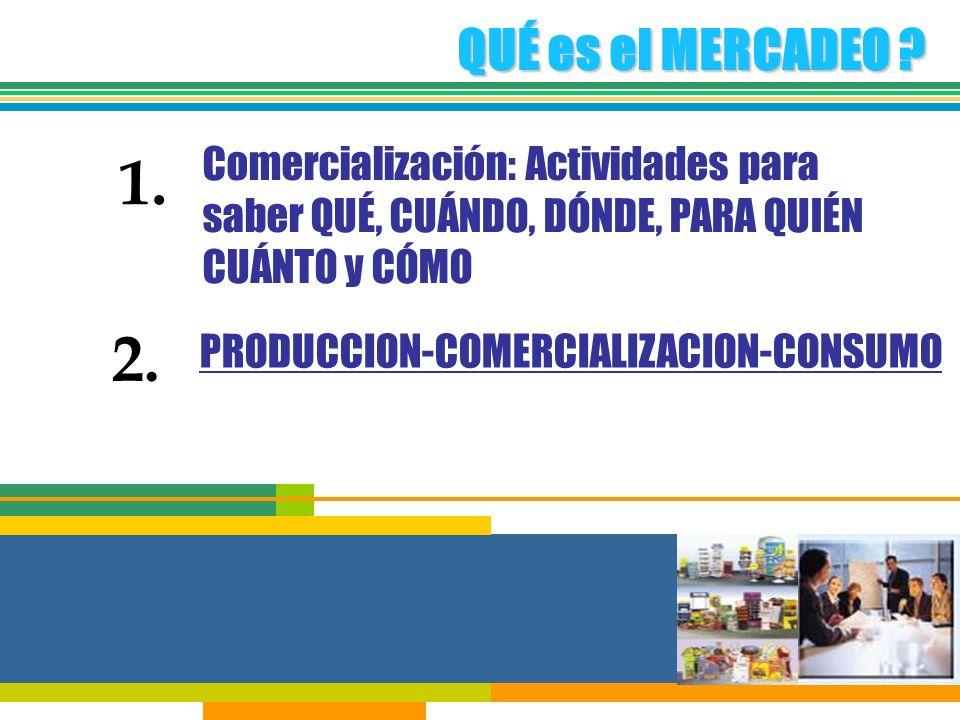 QUÉ es el MERCADEO 1. Comercialización: Actividades para saber QUÉ, CUÁNDO, DÓNDE, PARA QUIÉN CUÁNTO y CÓMO.