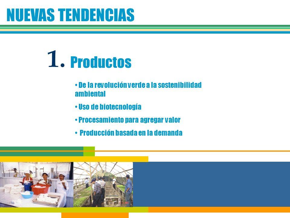 1. NUEVAS TENDENCIAS Productos