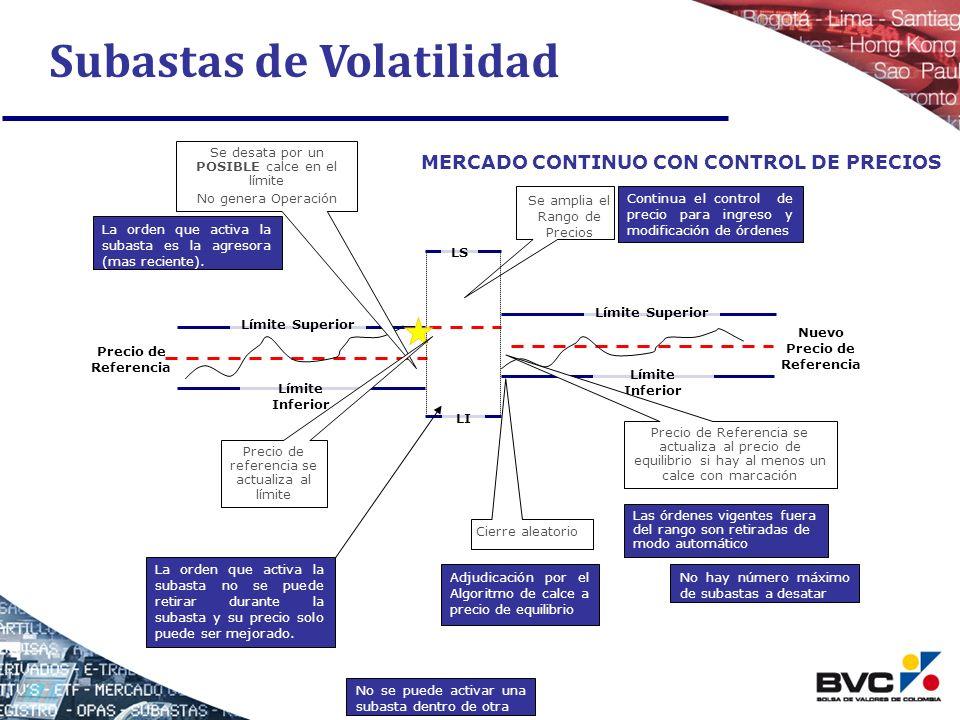 MERCADO CONTINUO CON CONTROL DE PRECIOS Nuevo Precio de Referencia