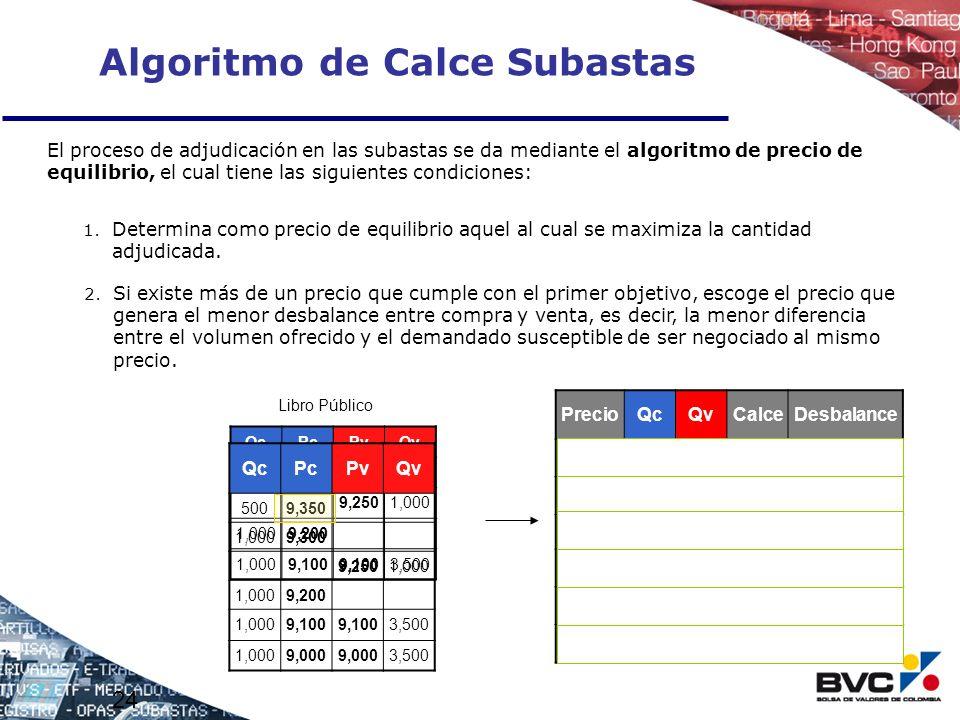 Algoritmo de Calce Subastas