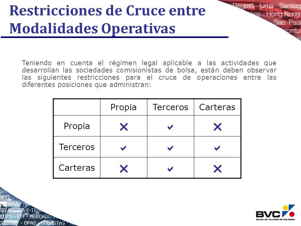 Restricciones de Cruce entre Modalidades Operativas