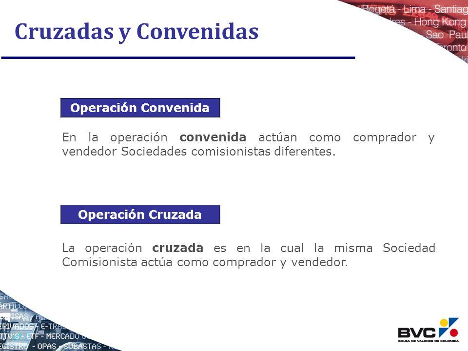 Cruzadas y Convenidas Operación Convenida Operación Cruzada