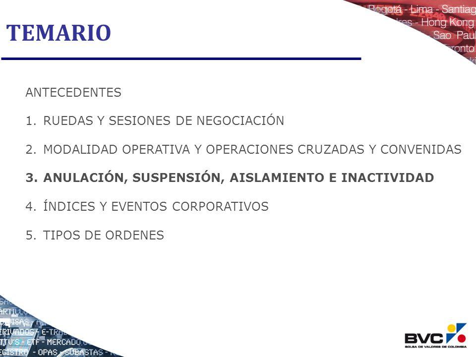 TEMARIO ANTECEDENTES RUEDAS Y SESIONES DE NEGOCIACIÓN