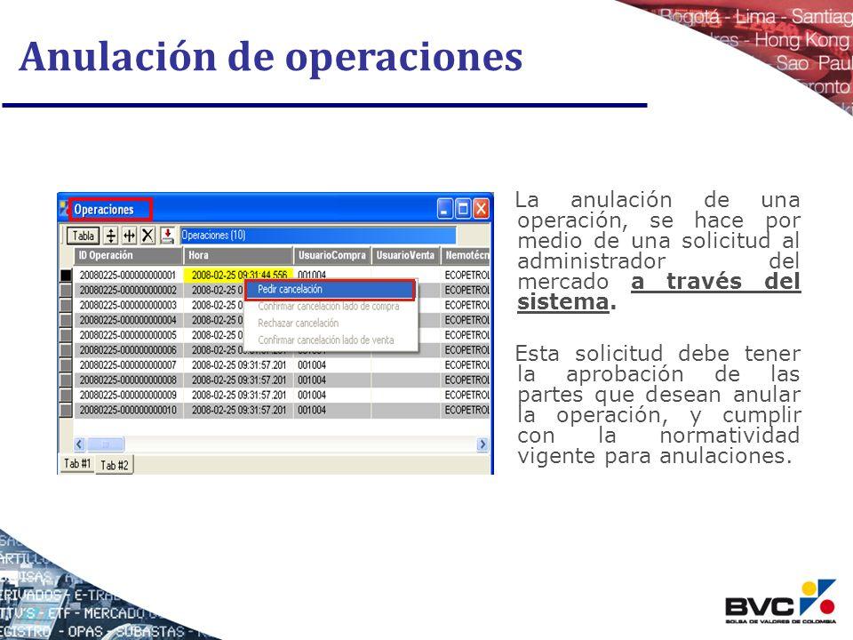 Anulación de operaciones