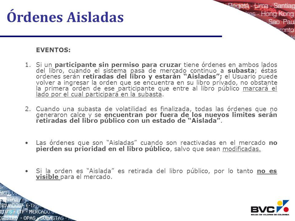 Órdenes Aisladas EVENTOS: