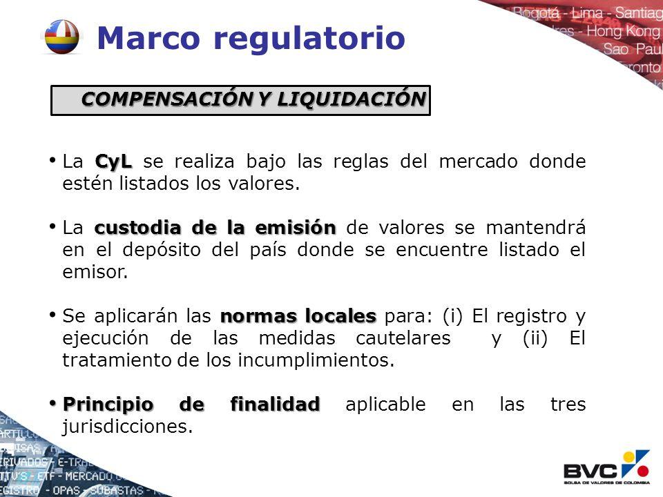Marco regulatorio COMPENSACIÓN Y LIQUIDACIÓN
