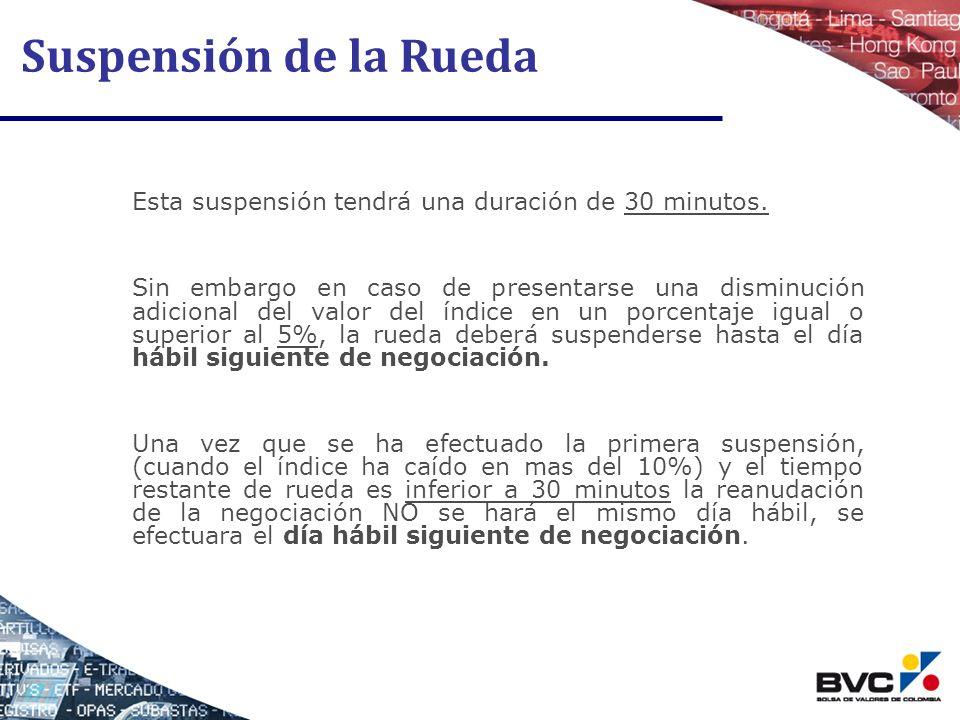 Suspensión de la Rueda Esta suspensión tendrá una duración de 30 minutos.