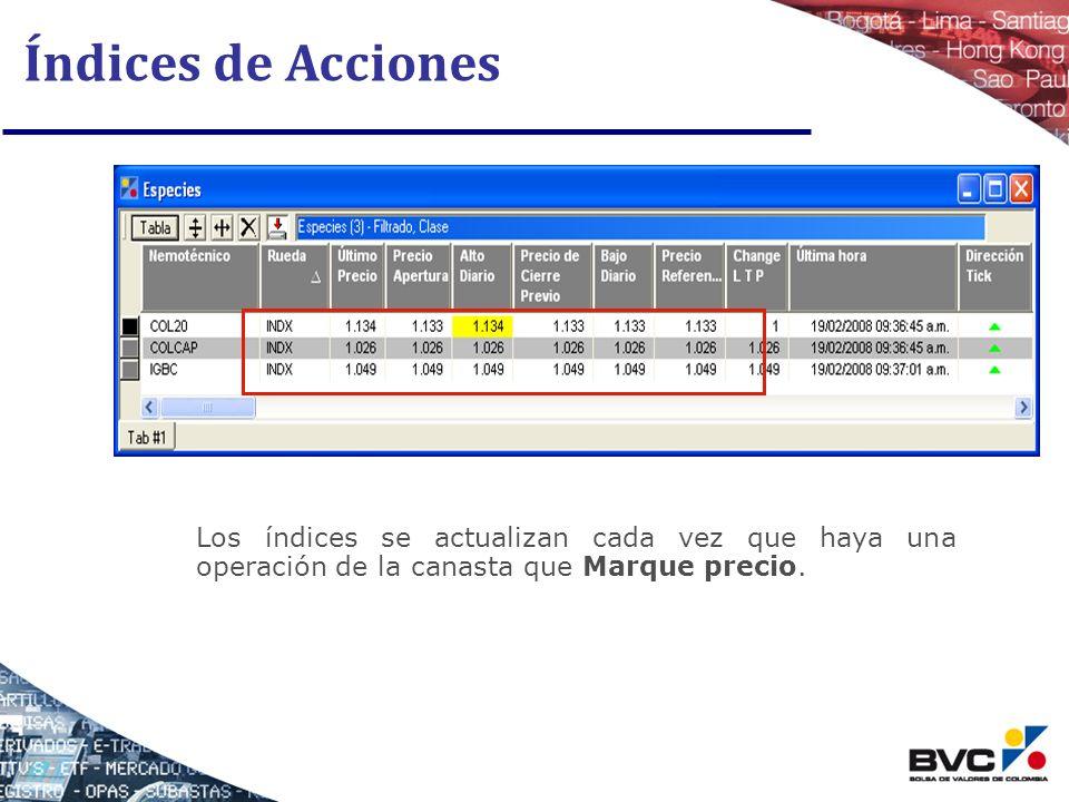 Índices de Acciones Los índices se actualizan cada vez que haya una operación de la canasta que Marque precio.