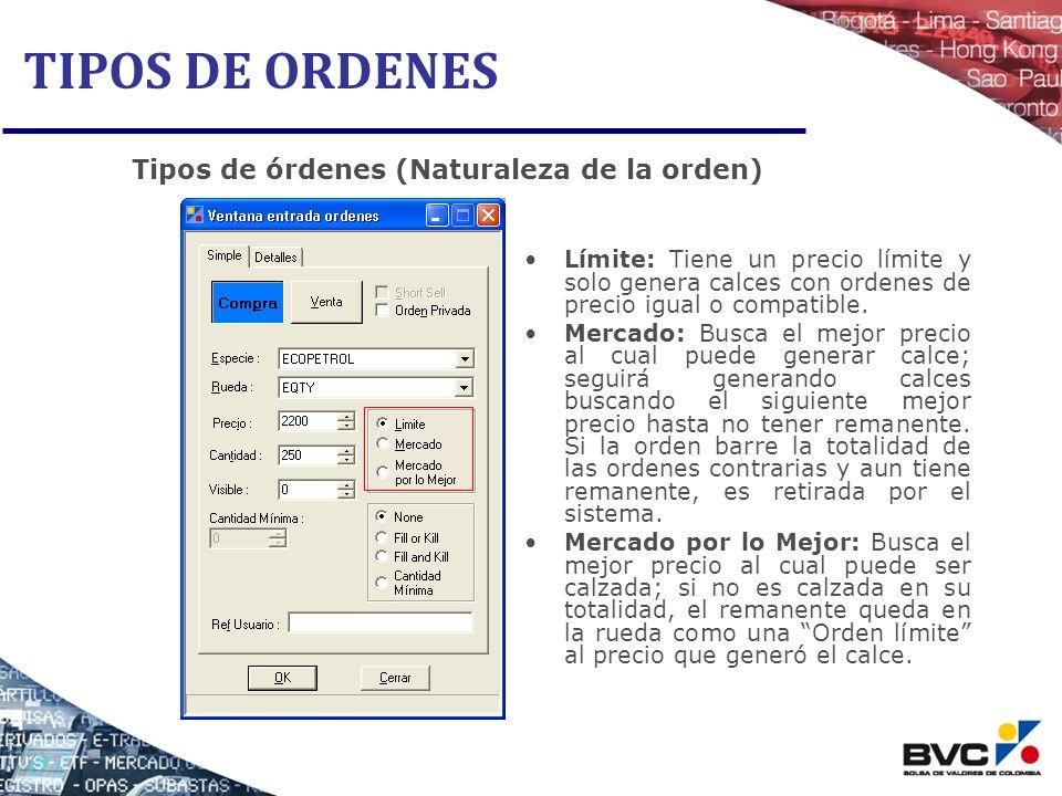 TIPOS DE ORDENES Tipos de órdenes (Naturaleza de la orden)
