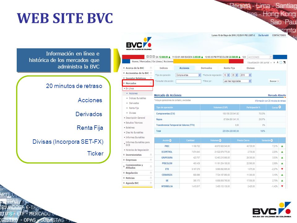 WEB SITE BVC 20 minutos de retraso Acciones Derivados Renta Fija