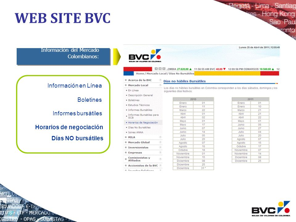 WEB SITE BVC Información en Línea Boletines Informes bursátiles