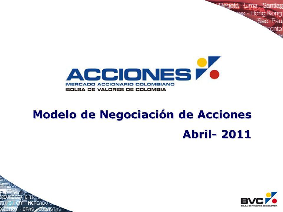 Modelo de Negociación de Acciones