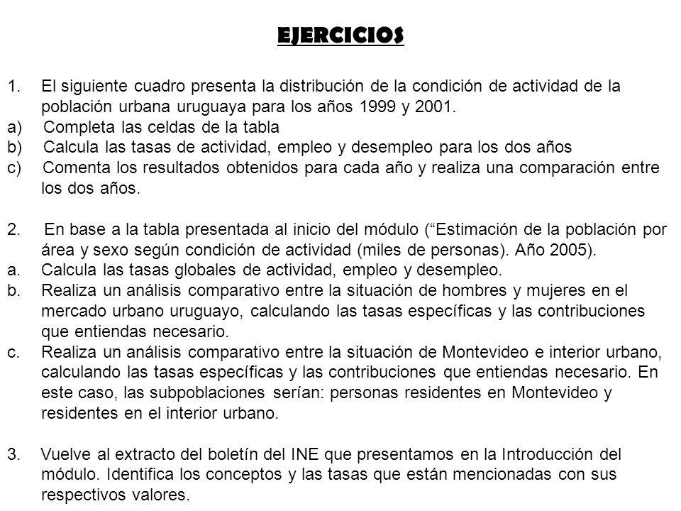 EJERCICIOS El siguiente cuadro presenta la distribución de la condición de actividad de la población urbana uruguaya para los años 1999 y 2001.