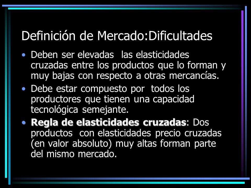 Definición de Mercado:Dificultades