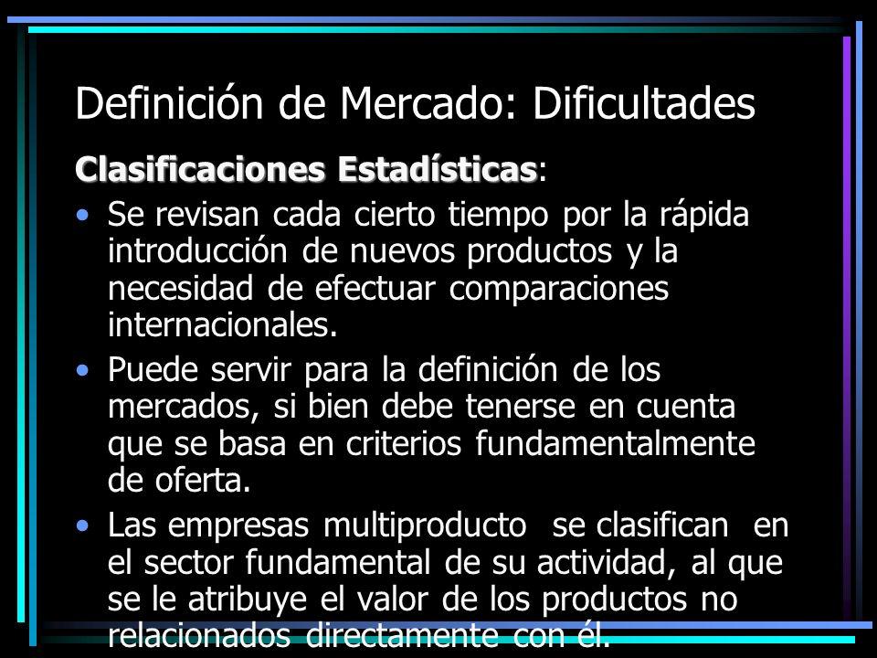 Definición de Mercado: Dificultades