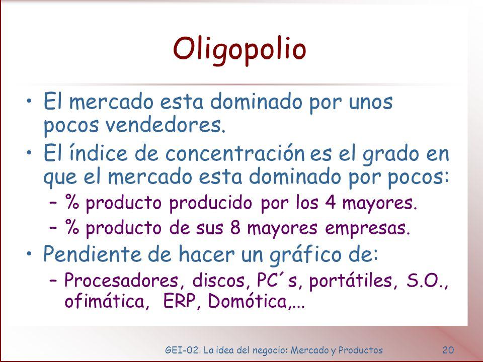 Competencia no basada en el precio, en oligopolios.