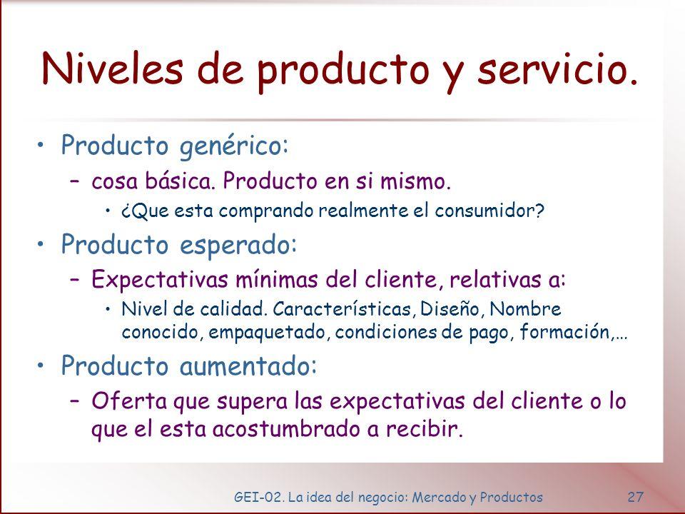 Clasificación de productos y servicios: Productos de consumidor