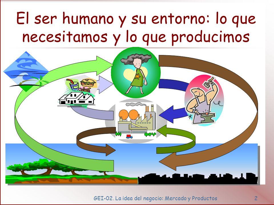 Consumo, trabajo y la especialización