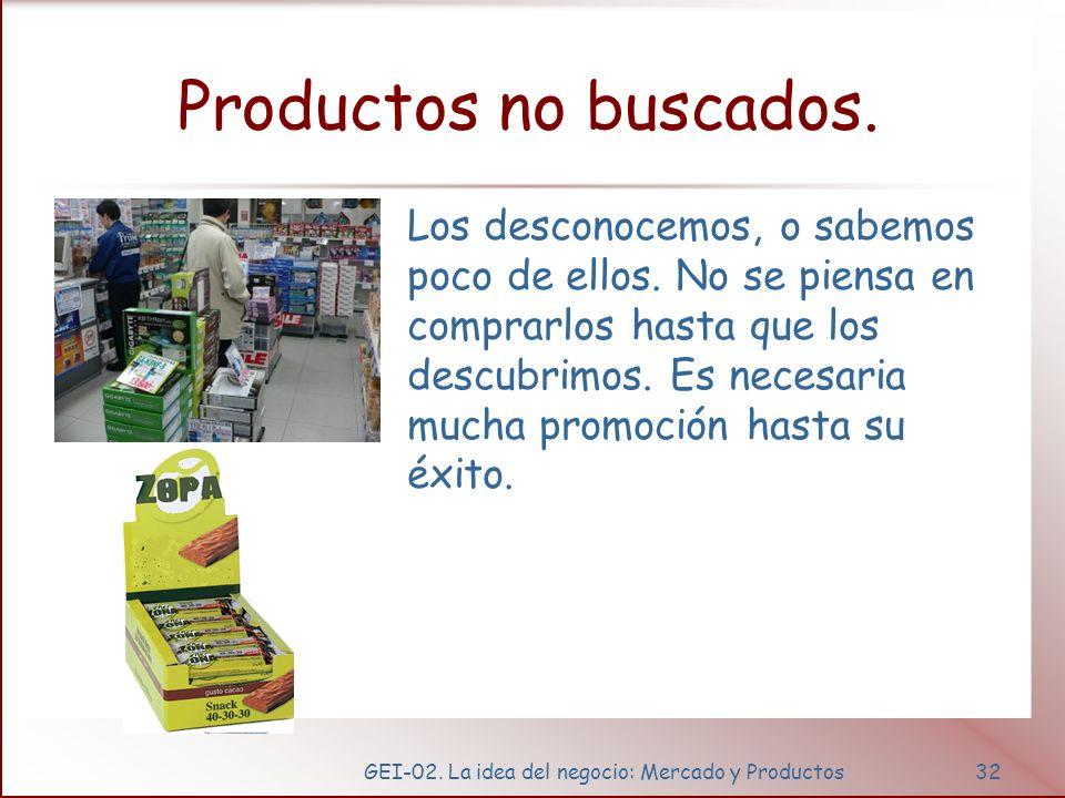 Clasificación de productos y servicios: Productos industriales