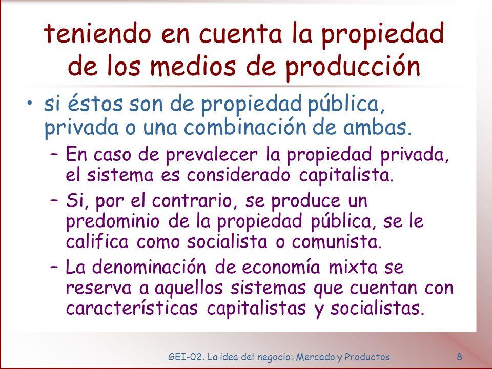 Capitalismo, Libre mercado,…