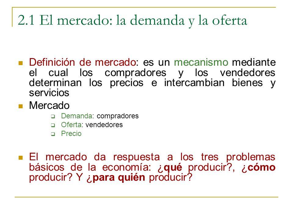 2.1 El mercado: la demanda y la oferta