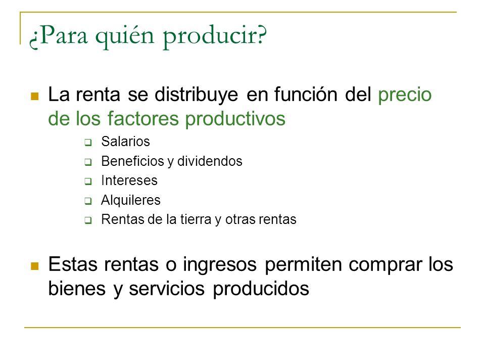 ¿Para quién producir La renta se distribuye en función del precio de los factores productivos. Salarios.