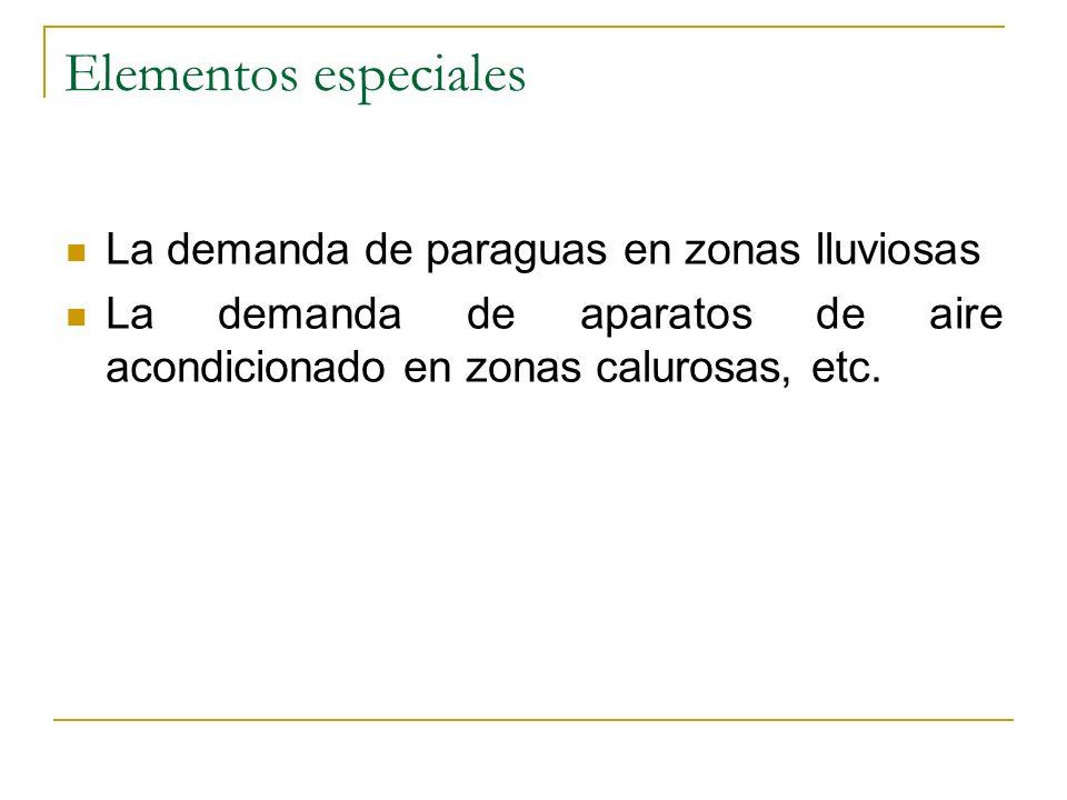 Elementos especiales La demanda de paraguas en zonas lluviosas