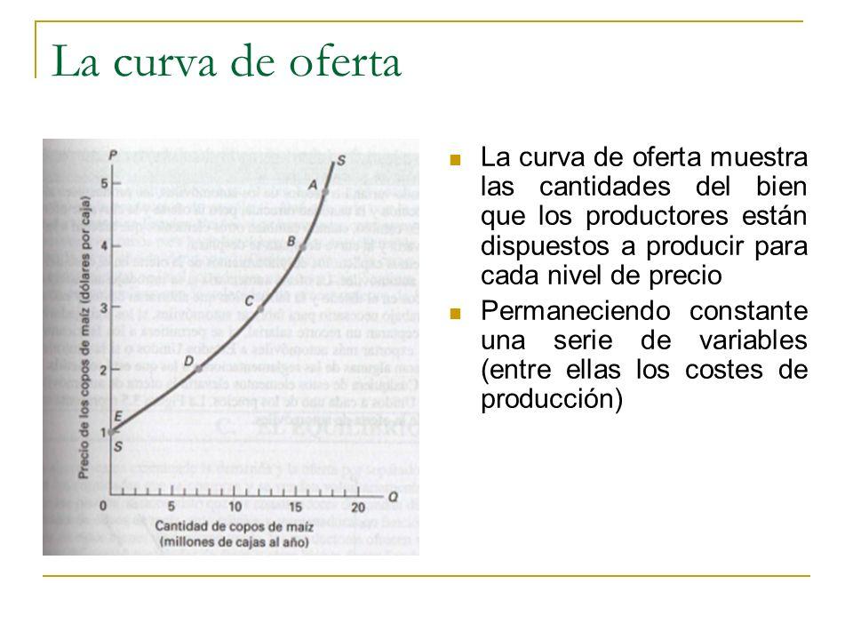 La curva de oferta La curva de oferta muestra las cantidades del bien que los productores están dispuestos a producir para cada nivel de precio.
