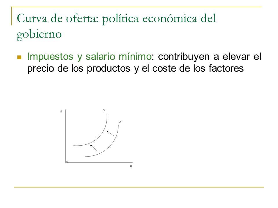 Curva de oferta: política económica del gobierno