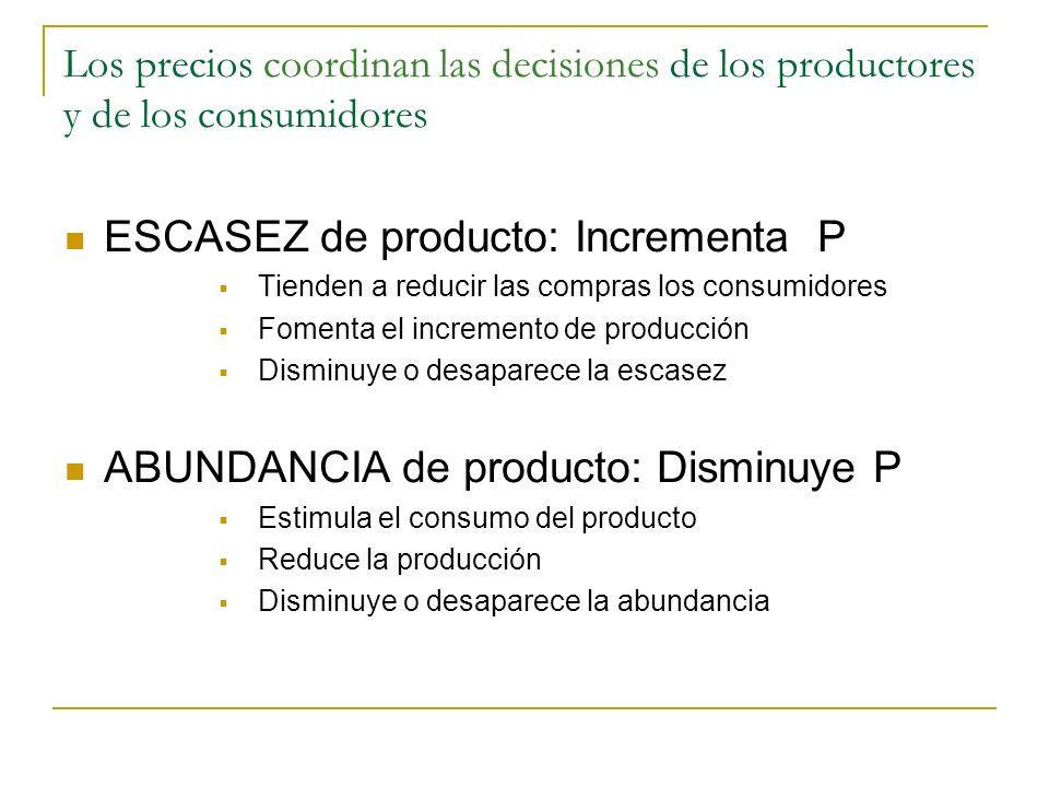 ESCASEZ de producto: Incrementa P