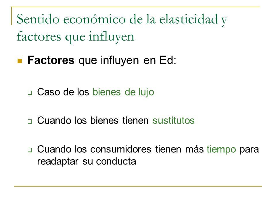 Sentido económico de la elasticidad y factores que influyen