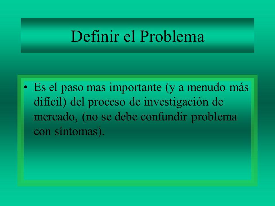 Definir el Problema