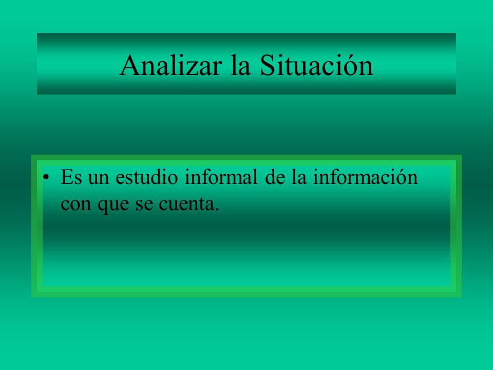Analizar la Situación Es un estudio informal de la información con que se cuenta.