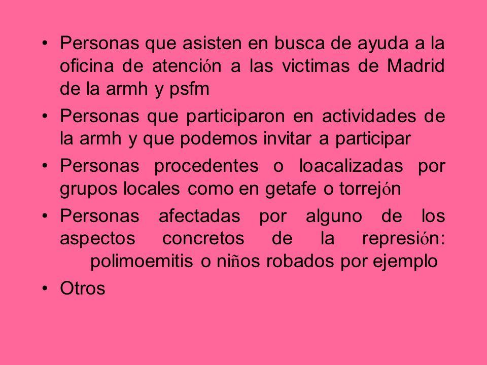 Personas que asisten en busca de ayuda a la oficina de atención a las victimas de Madrid de la armh y psfm