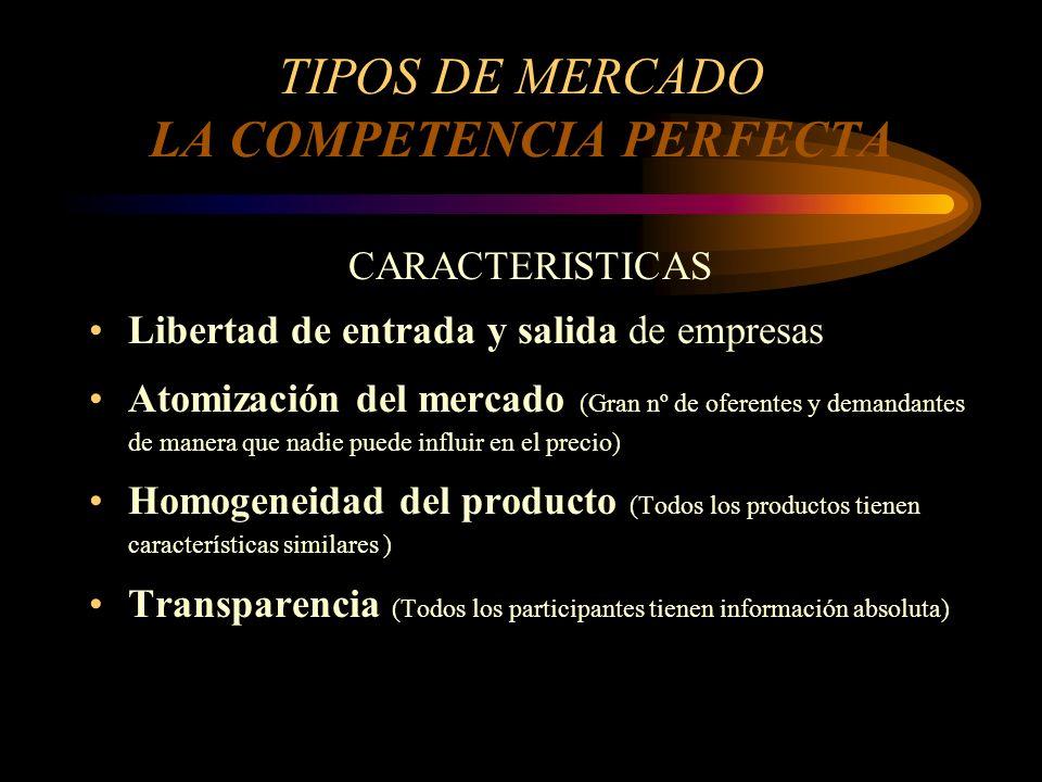 TIPOS DE MERCADO LA COMPETENCIA PERFECTA