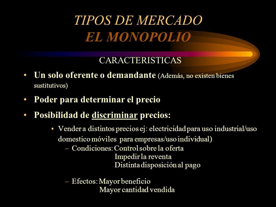 TIPOS DE MERCADO EL MONOPOLIO