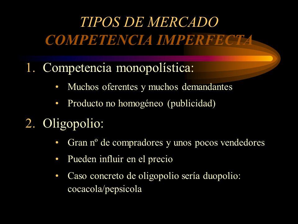 TIPOS DE MERCADO COMPETENCIA IMPERFECTA