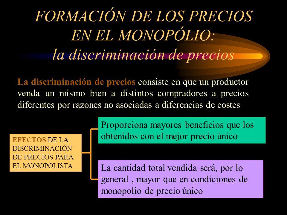 FORMACIÓN DE LOS PRECIOS EN EL MONOPÓLIO: la discriminación de precios