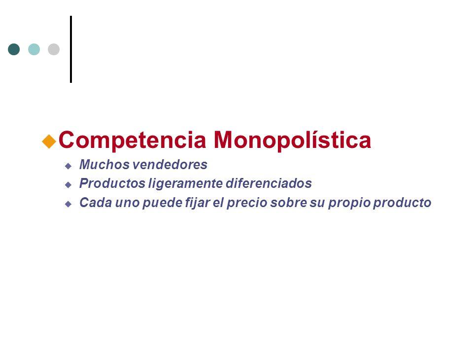 Competencia Monopolística
