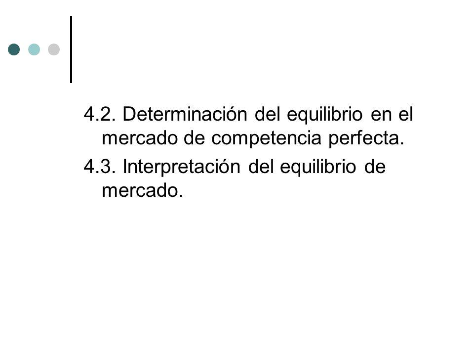 4.2. Determinación del equilibrio en el mercado de competencia perfecta.