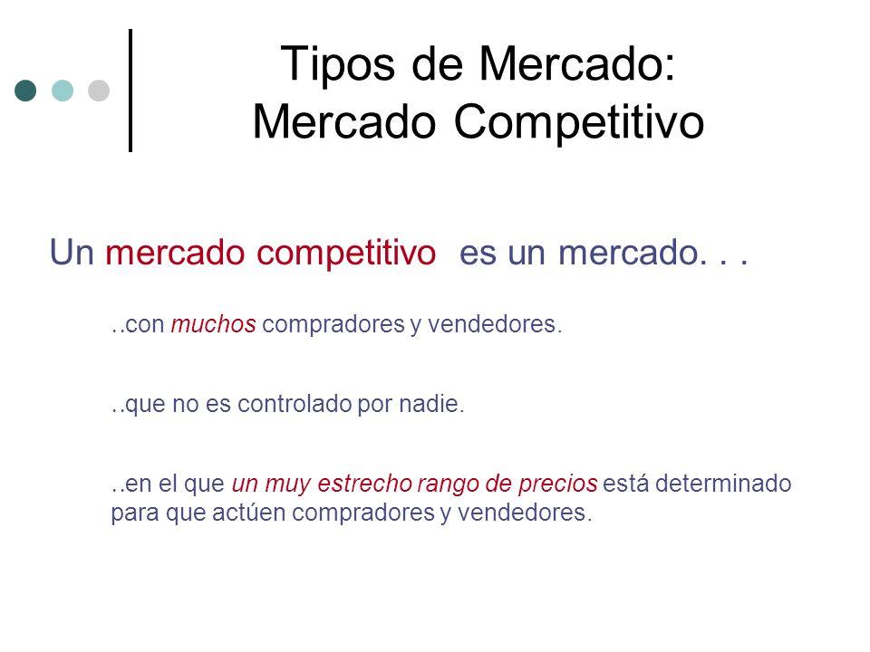 Tipos de Mercado: Mercado Competitivo