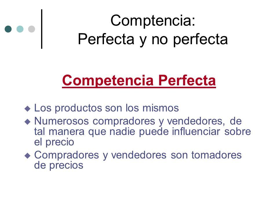 Comptencia: Perfecta y no perfecta