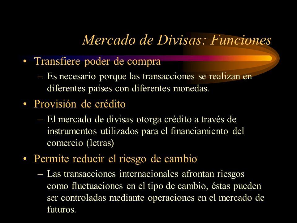 Mercado de Divisas: Funciones