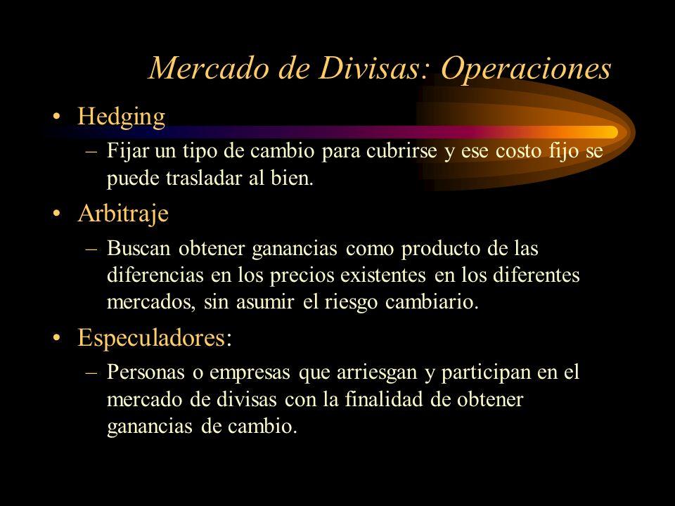 Mercado de Divisas: Operaciones